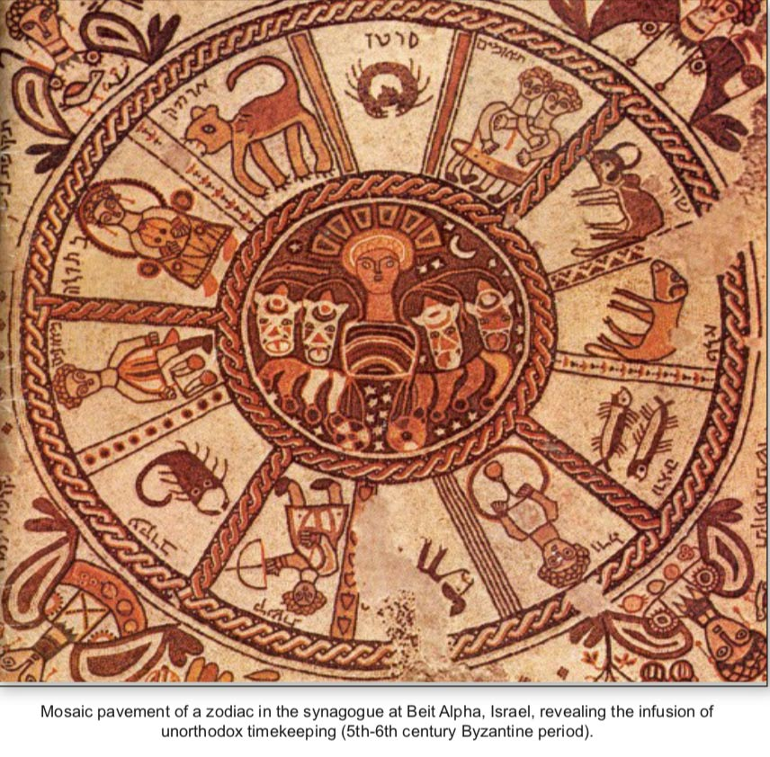 zodiac in synagogue, jewish calendar